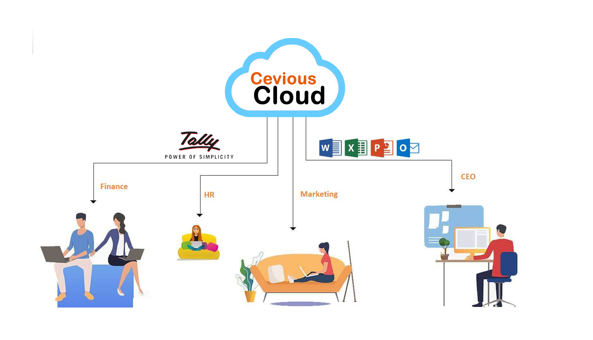 Tally On Cloud Banner